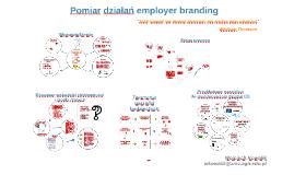 Employer Branding - całość
