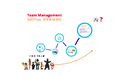 AIESEC US - LEAD - Team Management