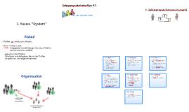 Jahrgangsstufentreffen K2 - Gruppeneinteilung