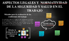 APECTOS LEGALES Y NORMATIVIDAD DE LA SEGURIDAD Y SALUD EN EL