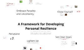A Framework for Developing Personal Resilience