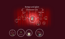 Romeo and Juliet Character Guide