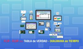 >> FLIP - FLOP >> TABLA de VERDAD - DIAGRAMA de TIEMPO - LABORATORIO N°5 >>