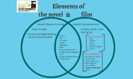 Elements of the novel & film