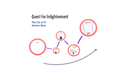 Life of Pi - Quest For Enlightenment