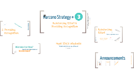 Copy of Marzano - Reinforcing Effort & Providing Recognition