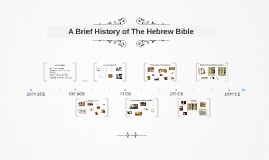 The Hebrew Bible and the Dead Sea Scrolls