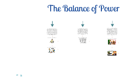 Social Psychology Project- The Balance of Power