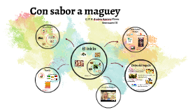 Copy of Con Sabor a maguey