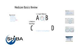 Copy of Medicare Basics Review