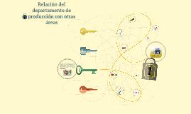 Copy of Relacion del departamento de produccion con otras areas