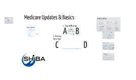 Copy of 2017 Medicare Updates & Basics