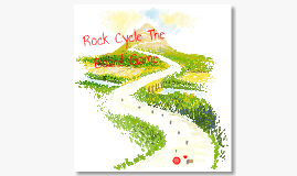 Copy of Rock Cycle Board Game