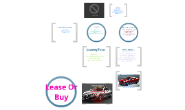 Copy of Lease Or Buy Project