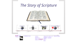 Bible Survey Timeline: Part 2