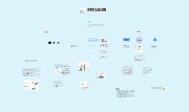 Copy of Destilacion