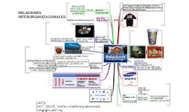 Relaciones interorganizacionales by on prezi fandeluxe Image collections