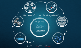 Copy of Business Process Management