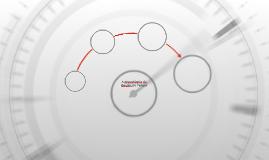 SESSÃO 1 – A importância da Gestão do Tempo