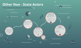 Other Non - State Actors