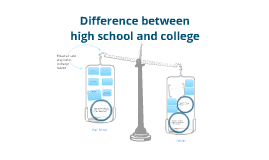 the differences between changing life from high school to the college Statistics in brief: students' peer groups in high school: the pattern and relationship to educational outcomes 1 june 1997.