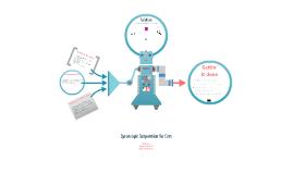Gyroscopic Suspension