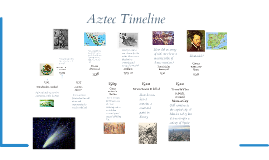 Copy of Aztec Timeline