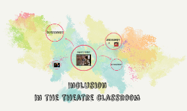 Inclusion in the Theatre Classroom