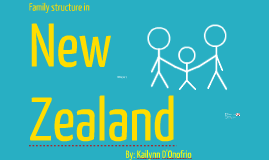 Copy of Family Structure of New Zealand