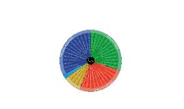 ITS:Organization Chart
