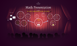 Math Presentation