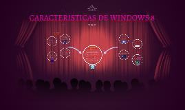 CARACTERISTICAS DE WINDOWS 8