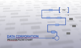 DATA CORPORATION
