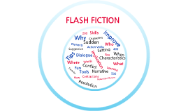 Copy of Flash Fiction Presentation
