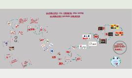 Copy of DINAMIKA MALAYSIA