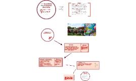 Copy of 3.2.3 Herramientas para el analisis del flujo de datos