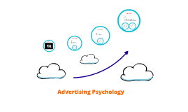 Advertising Psychology