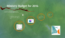 Budget for 2016