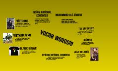 Ap vocab terms