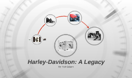 http://www.harley-davidson.com/content/dam/h-d/images/museum