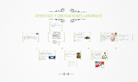 Copy of DERECHOS Y OBLIGACIONES LABORALES