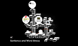 Sentence and Word Stress