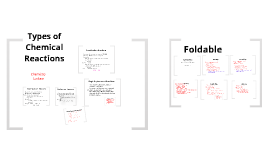 Copy of Types of Chemical Reactions PLUS Foldable