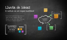 Plantilla Mapas Mentales de Alvaro Martínez Rodríguez