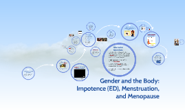 Gender and the Body: Impotence (ED), Menstruation, and Menopause