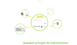 Quelques principes de communication