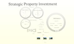 Aussie Property Investing