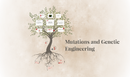 Mutations and Genetic Engineering