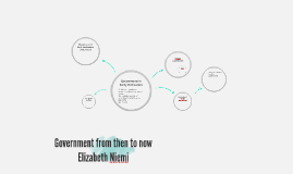 Then-Now Government