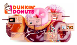 Copy of Dunkin'Donuts